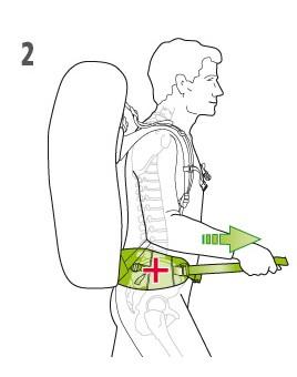 Controlar la altura en la cadera